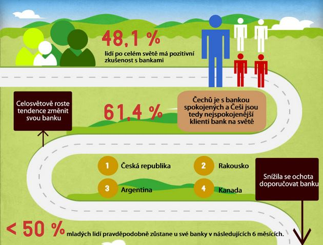 infografika_banky