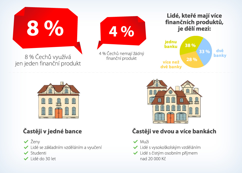 blog-infografika-03