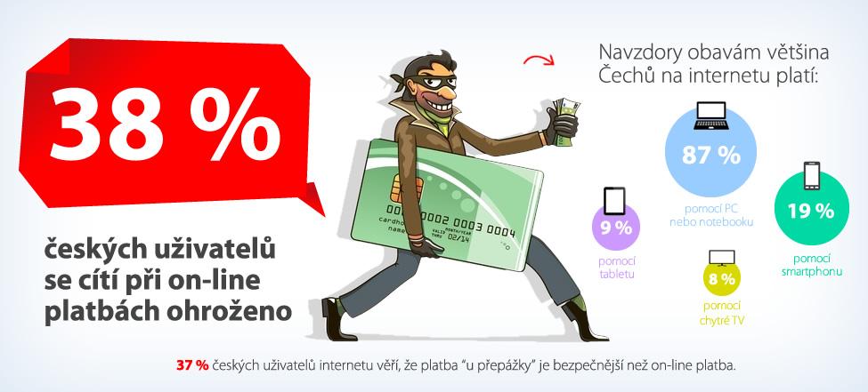 blog-infografika-05
