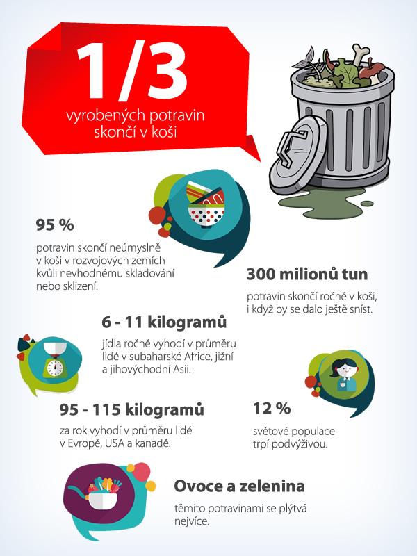 blog-infografika-06
