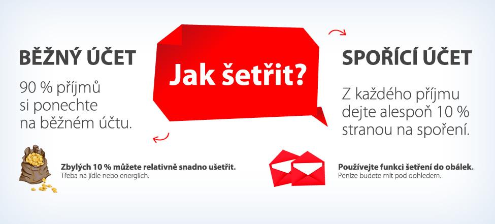 blog-infografika-04