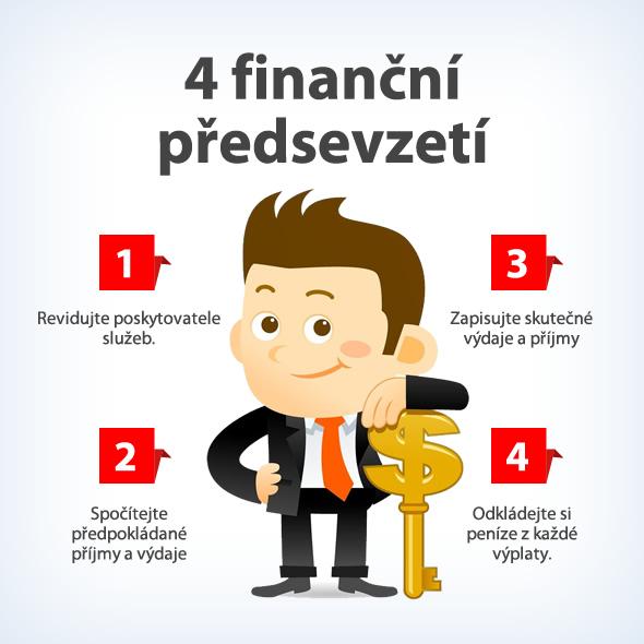 blog-infografika-2015-10-4-financni-predsevzeti