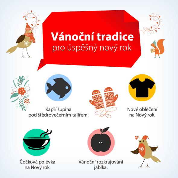 blog-infografika-2015-10-vanocni-tradice