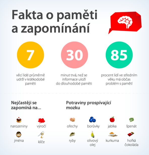 infografika-2016-03-05