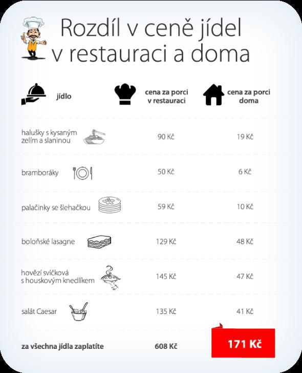 restaurace-doma_blog