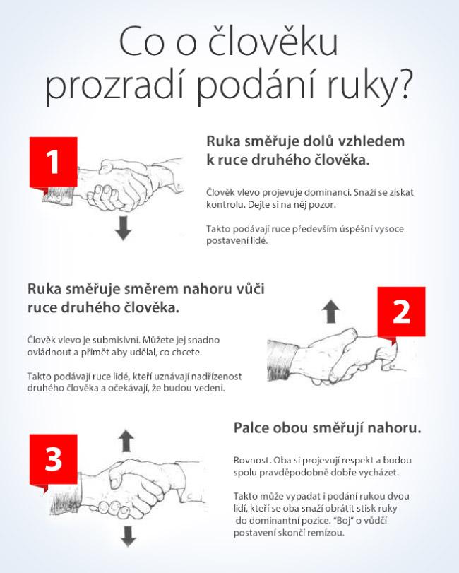 Jak podáváte ruce?