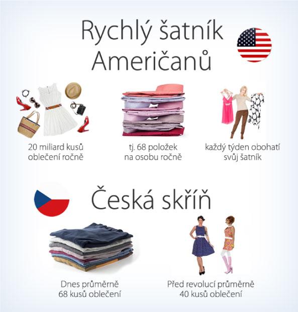 Češi vsAmeričané