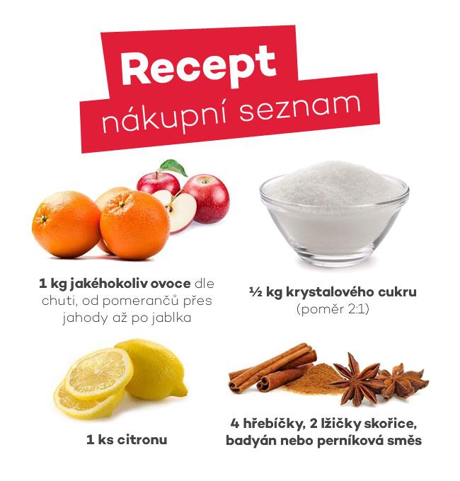 recept-infografika