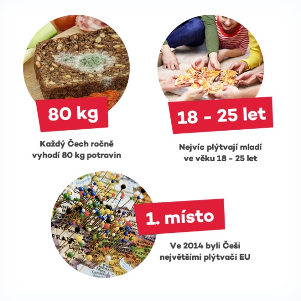 nakupovanie-jedla-manazer_info-kopie